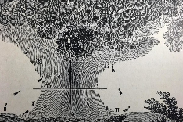 An early diagram of storm motion by James Espy. (Early American Tornadoes)